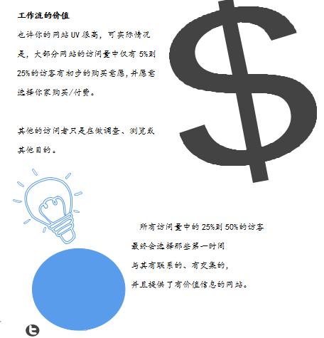 营销|手把手教你创建受人喜爱的营销活动(6)