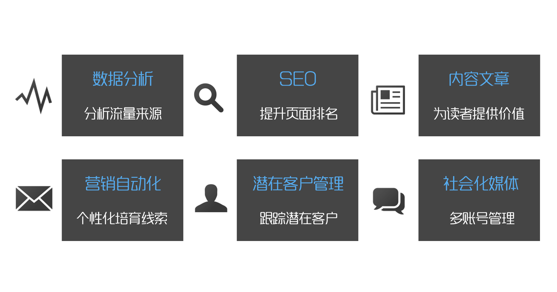 Inbound Marketing 郭庄-01